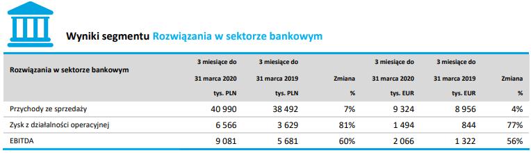 ASE sektor bankowy
