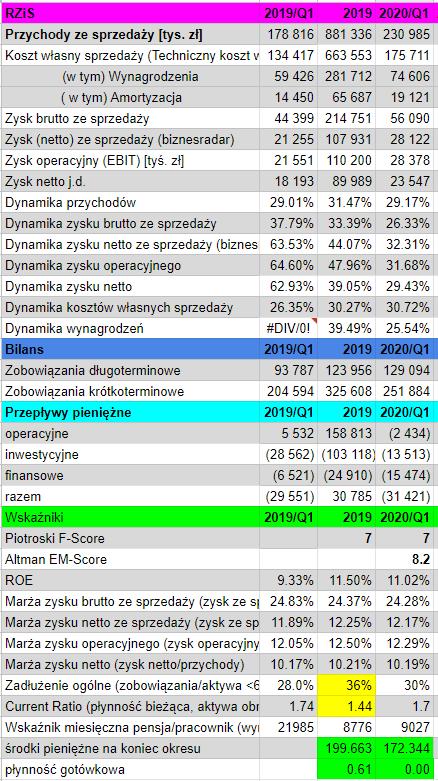 ASE Excel Q1/20